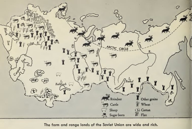 Soviet Union Farm and Range Lands