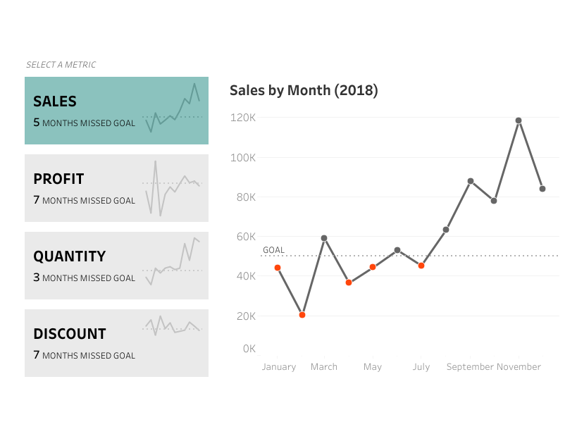Tableau Community Spotlight: An Interview with Lindsey